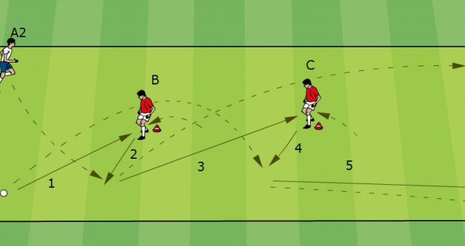 Coaches Software – Soccer Software